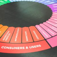 """A board with a graphic showing """"consumers and users"""" as a title."""
